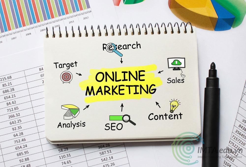 Marketing Online là phải kết hợp ngắn hạn & dài hạn