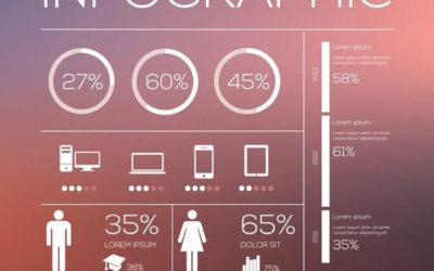 Infographic Là Gì? Cách Làm Infographic Đẹp & Thiết Kế Sáng Tạo