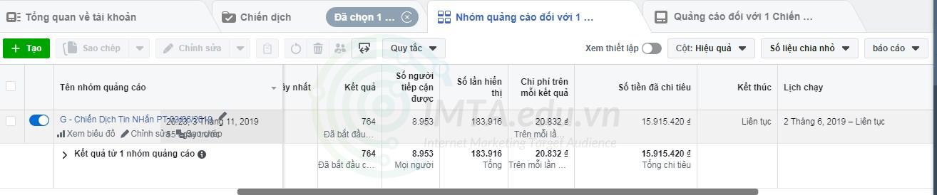 Chiến dịch chuyển đổi Facebook Ads