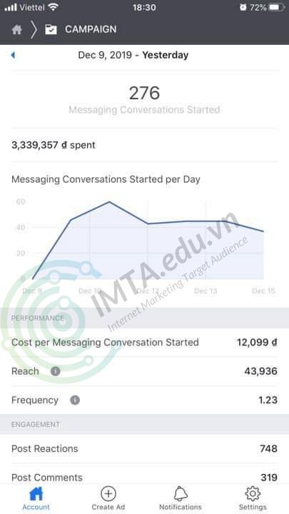 Kết quả quảng cáo Facebook Tin nhắn