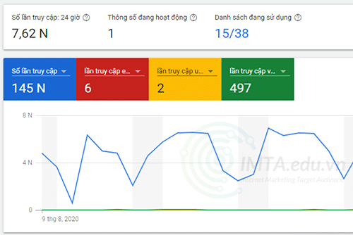 Mã theo dõi Google Ads