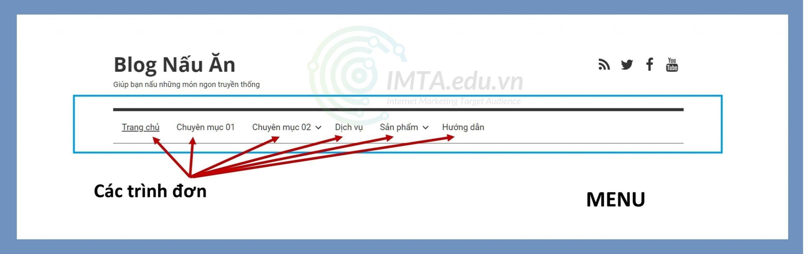 Ví dụ về các trình đơn trên thanh menu