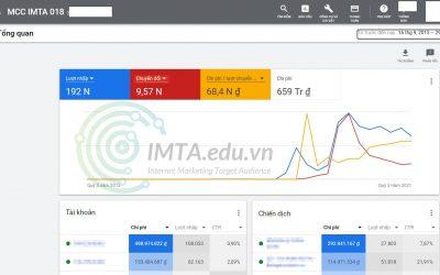 Học quảng cáo Google Ads ở đâu tốt nhất & uy tín TP HCM & Hà Nội