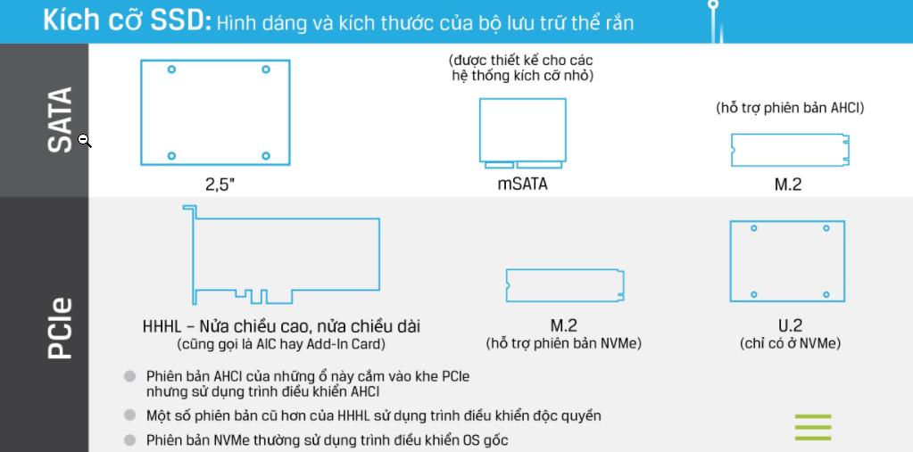 Kích thước SSD