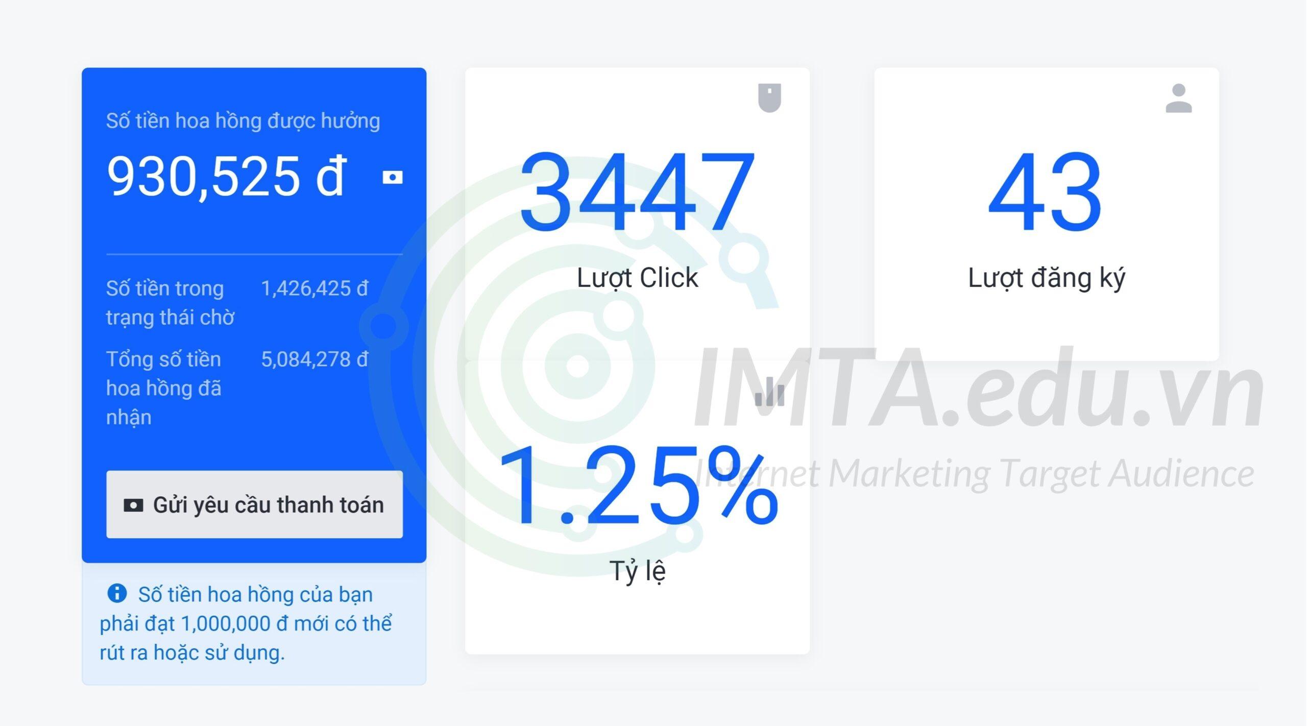 Thành quả thu nhập từ tiếp thị liên kết cho dịch vụ hosting