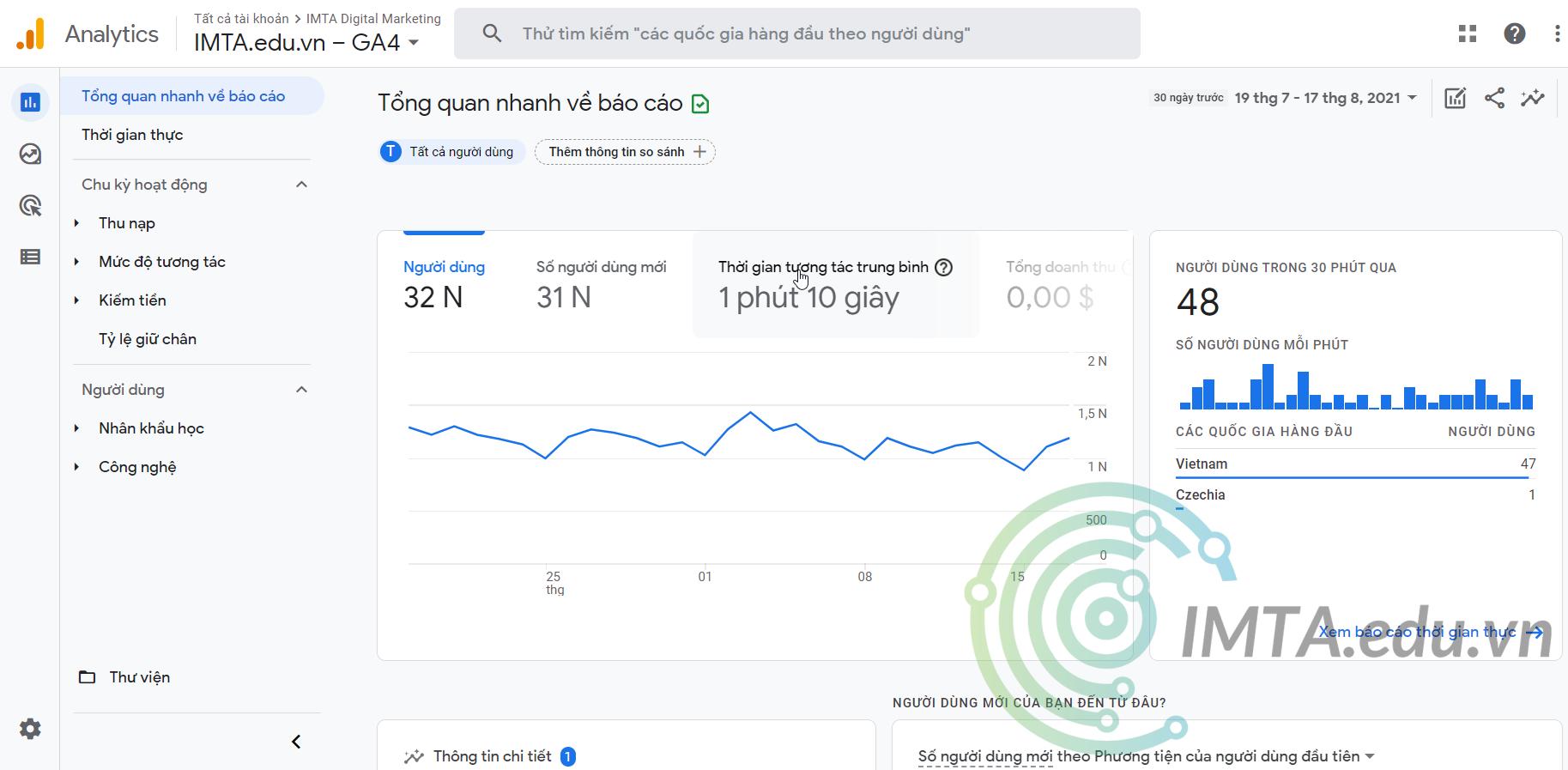 Thẻ Google Analytics